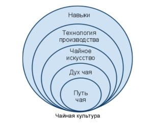 2014_12_02_01_001