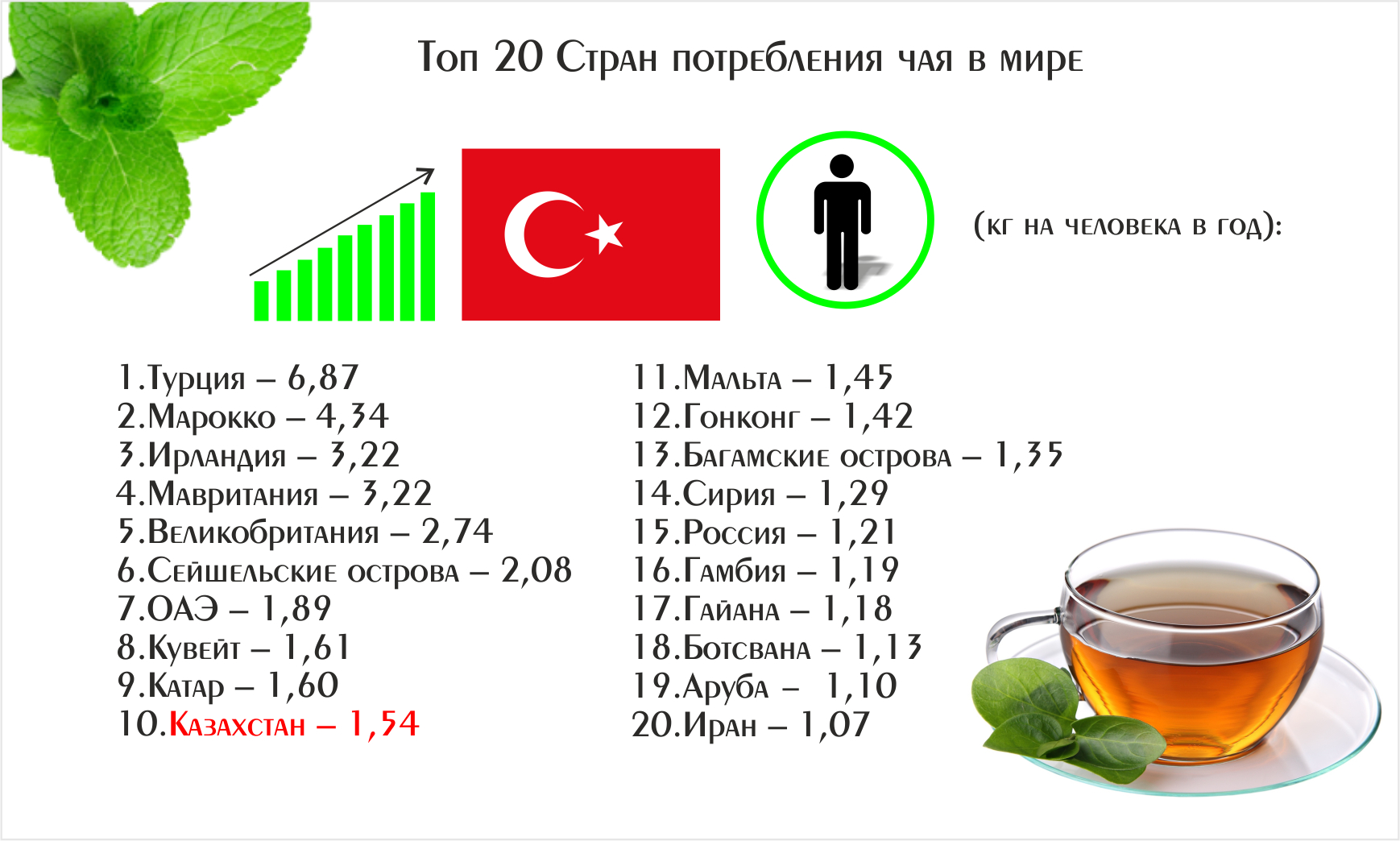 milk tea consumers preference